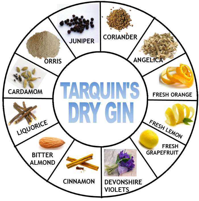 Le botaniche di Tarquin Gin